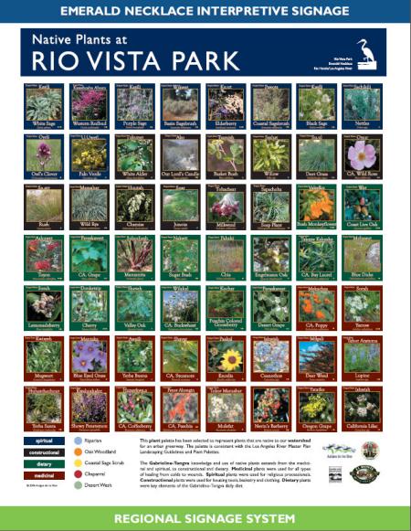 Rio Vista Park Plant Palette Signage