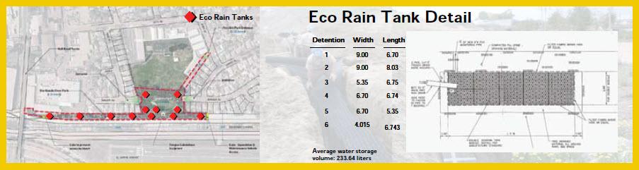 Rio Vista Park Storm Water Managment Plan