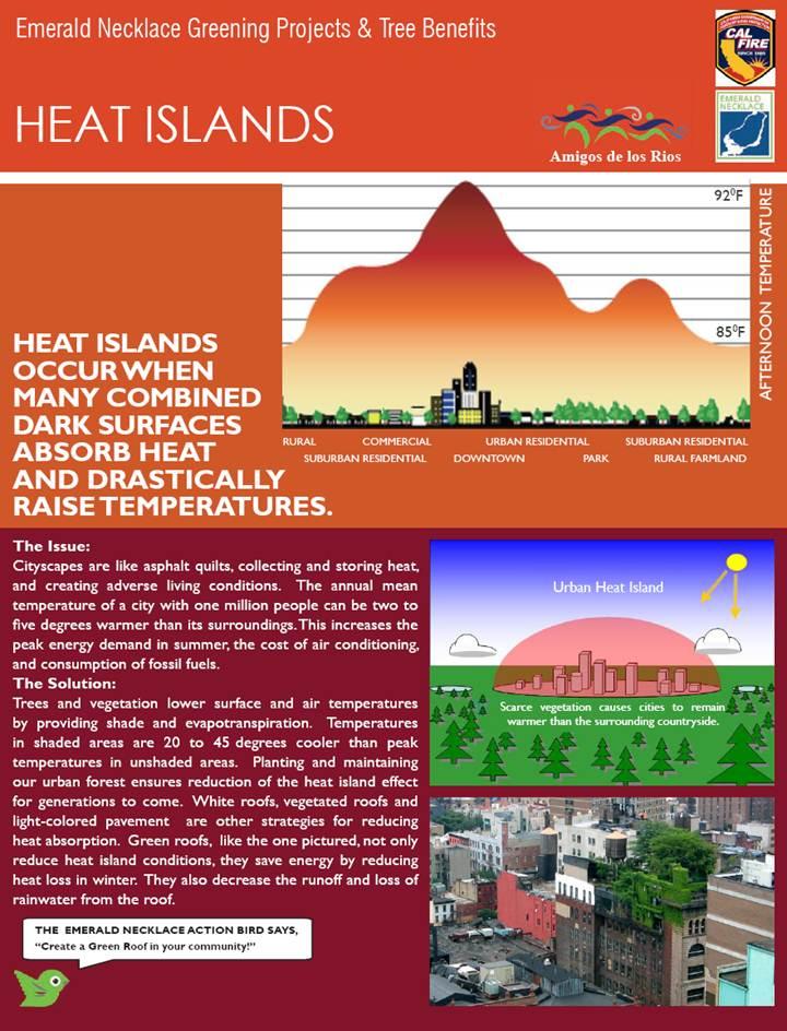 Heat Island Information